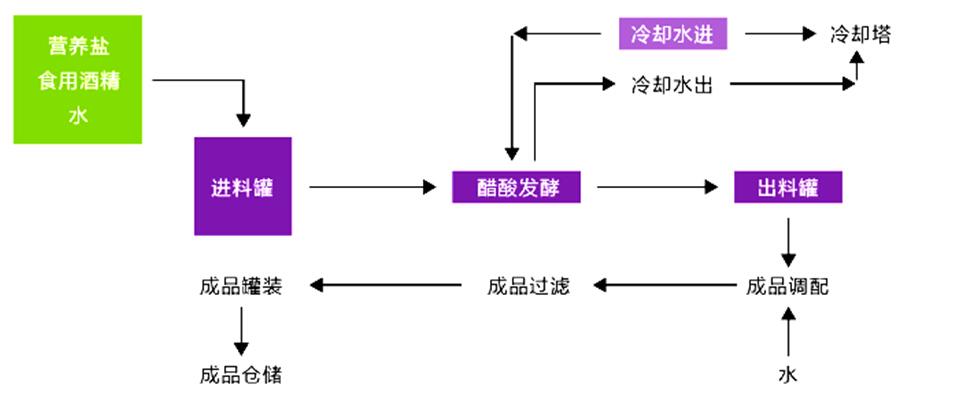 电路 电路图 电子 设计 素材 原理图 975_401