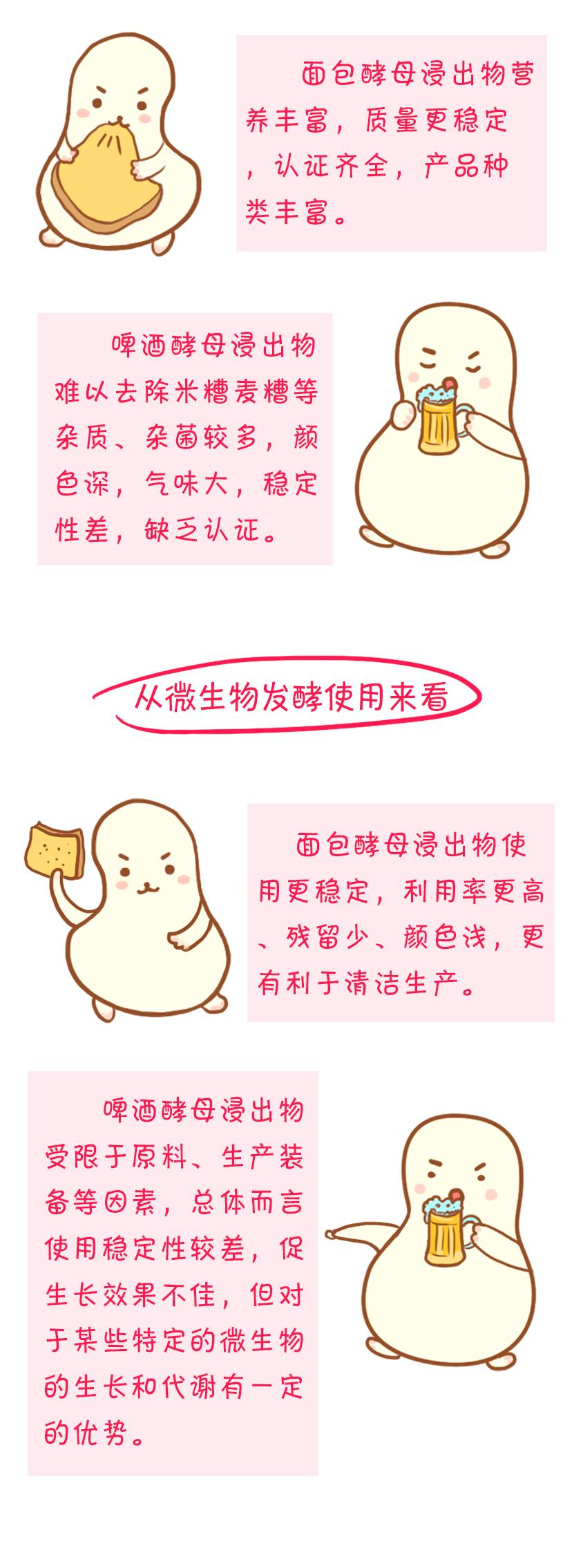 面包酵母浸出物和啤酒酵母浸出物的区别在哪里?6.jpg