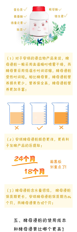 怎么正确认识酵母浸粉和酵母浸膏3.jpg