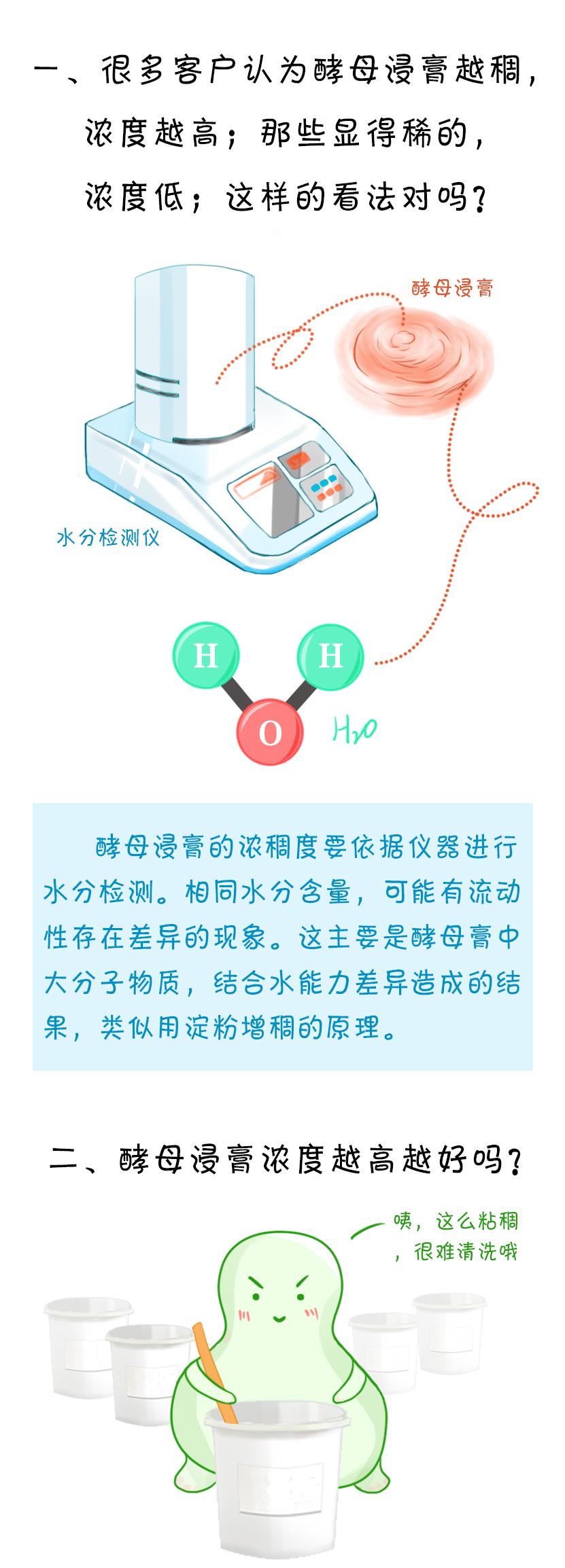 怎么正确认识酵母浸粉和酵母浸膏 1.jpg